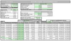 Immobilien Rentabilitätsrechner