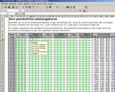 Berechnung persönlicher Leistungskurve mit MS Excel