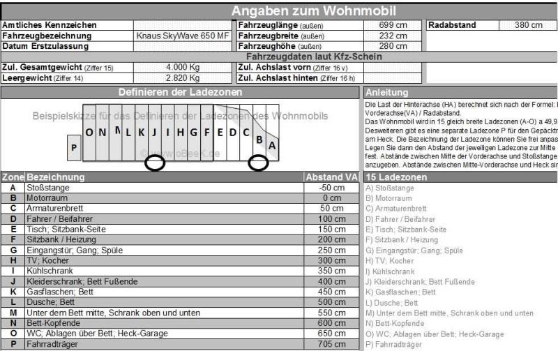 Wohnmobil Planer und Rechenhilfe
