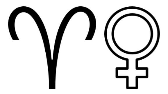 Geburtstagsrede für eine Frau im Sternzeichen Widder